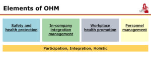 Content and overview of OHM - Occupational Health Management