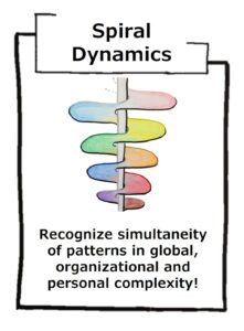 Spiral Dynamics gives us the opportunity to grow