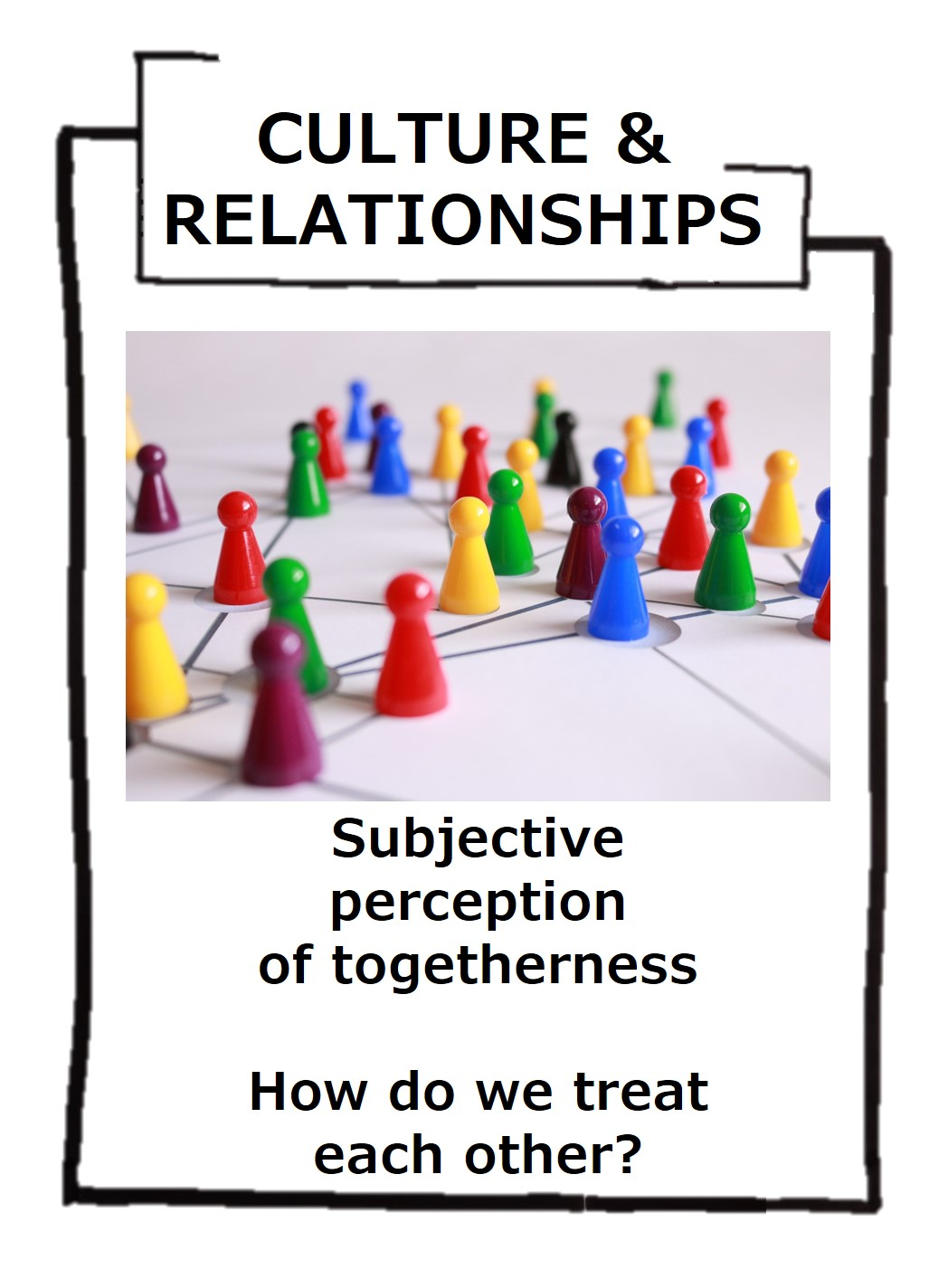 culture and relationships are related