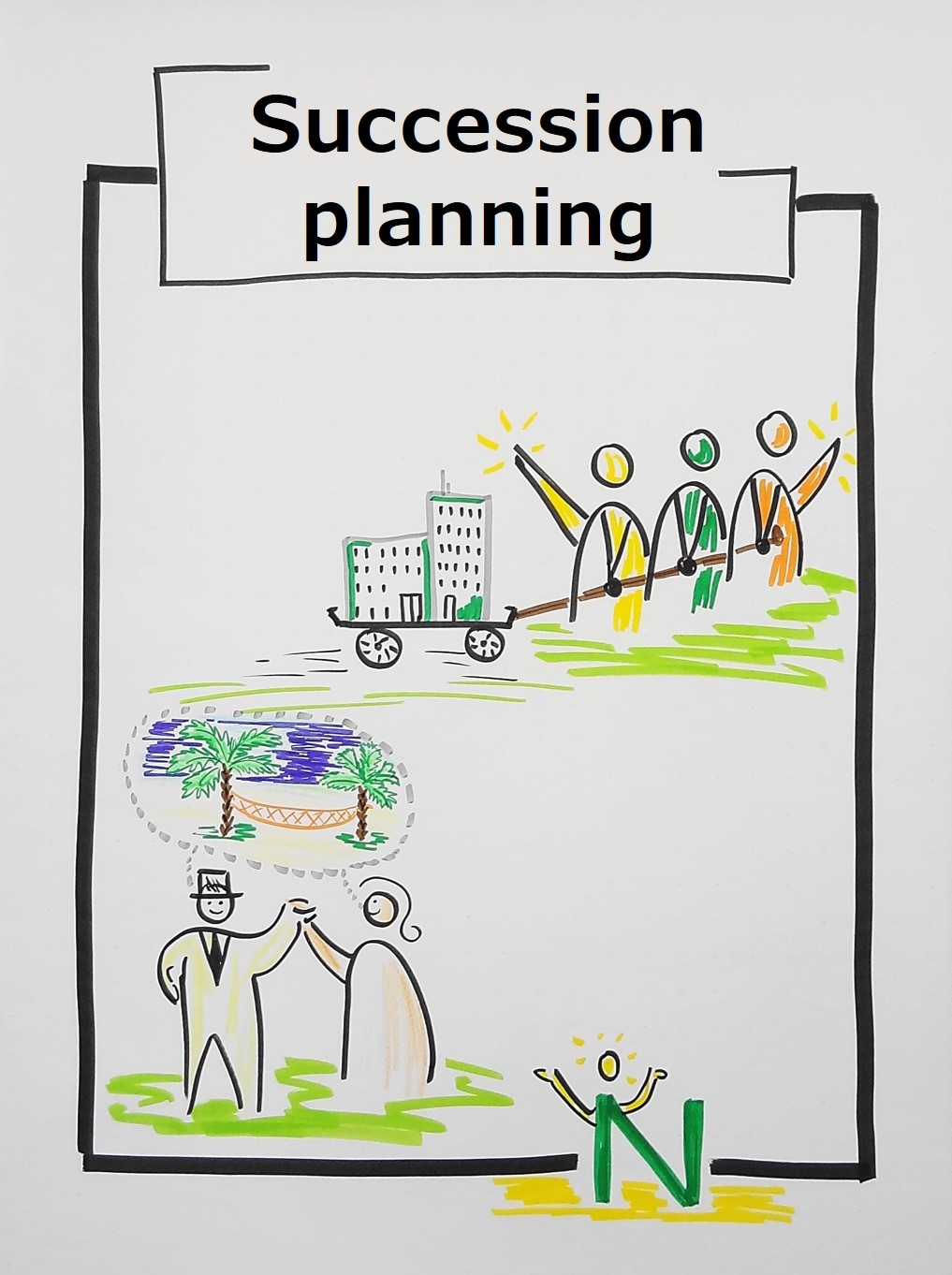 Succession planning applies not only to the company itself, but also to the career development of employees