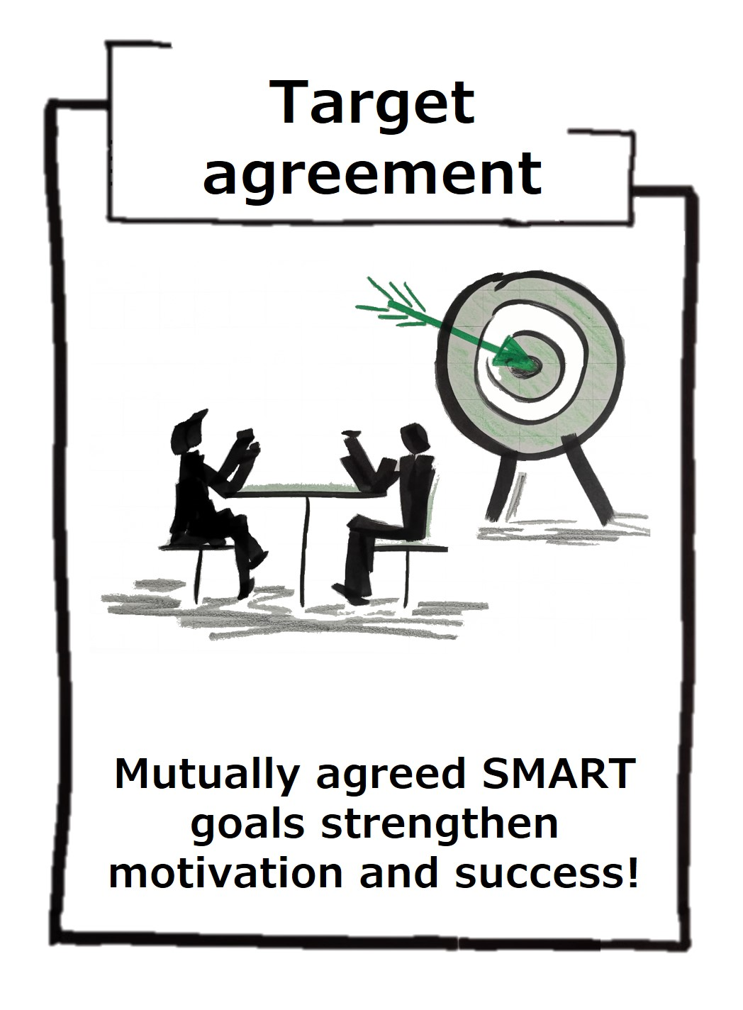 A target agreement is necessary, meaningful and helpful to strengthen motivation and success