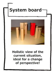 System board is ideal for changing perspectives
