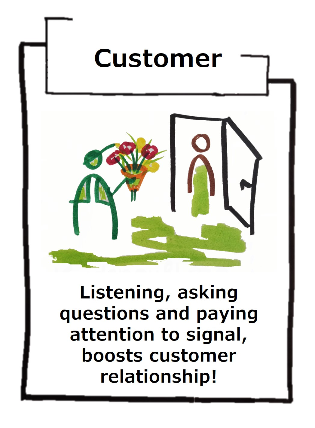 The customer is like the employee and I am a person with needs, wishes and expectations. We only recognize them when we listen!