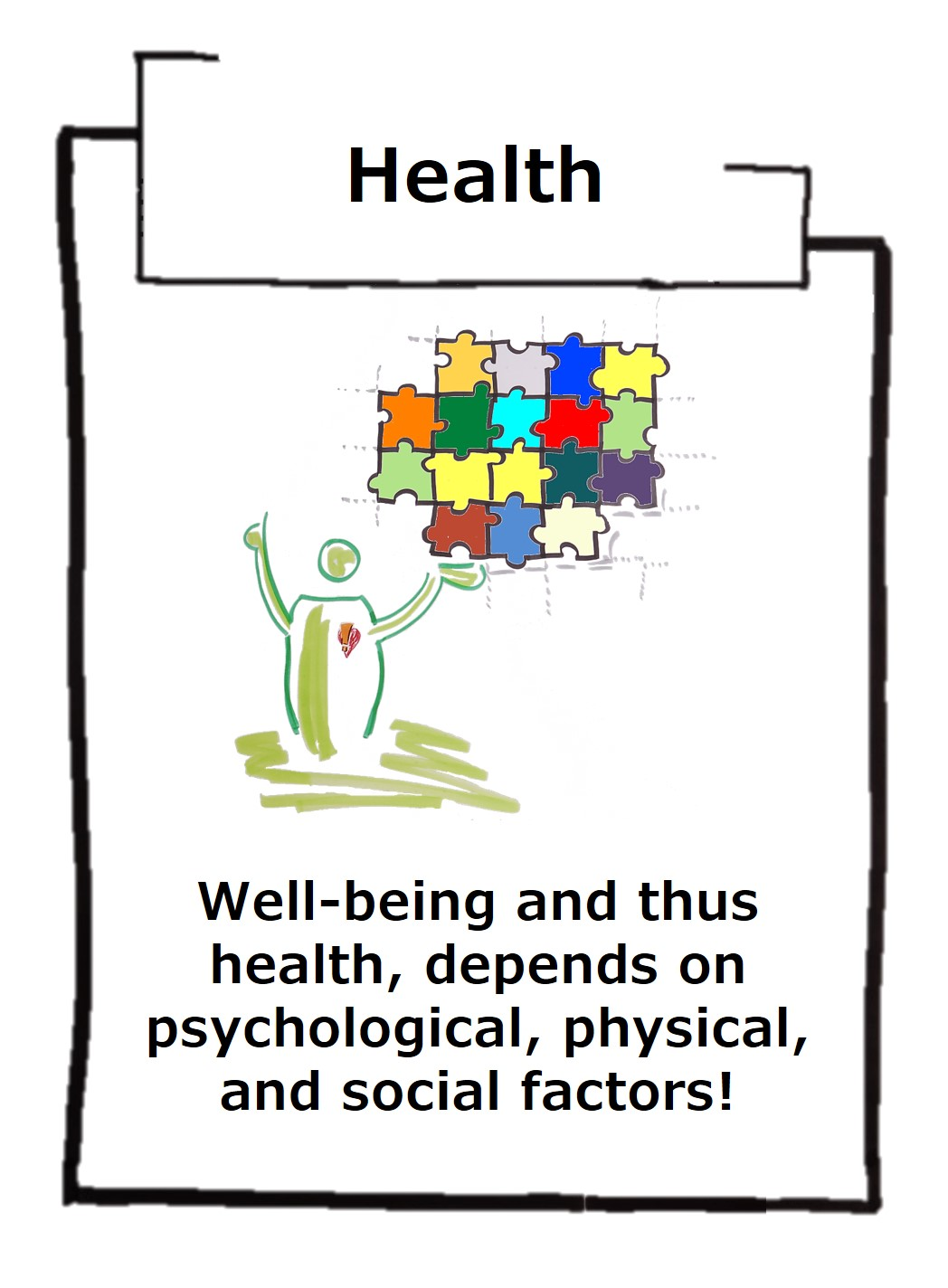 Health is psychological and physical well-being - this requires knowledge of yourself!