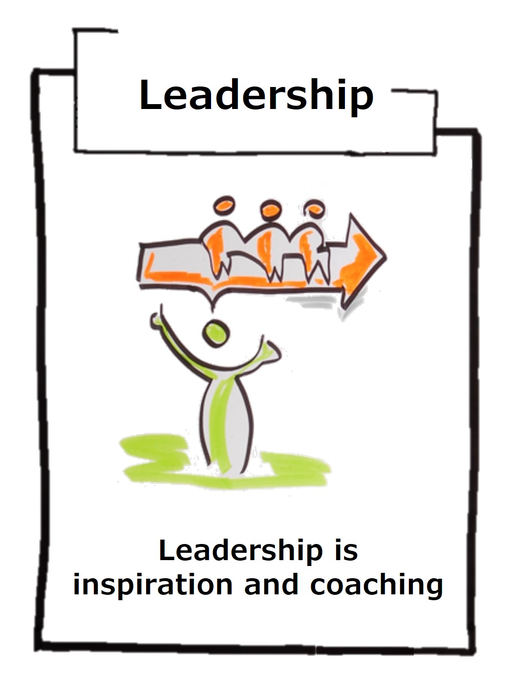 Leadership is a big challenge. It is often a balancing act between your own requirements and the expectations of the employees