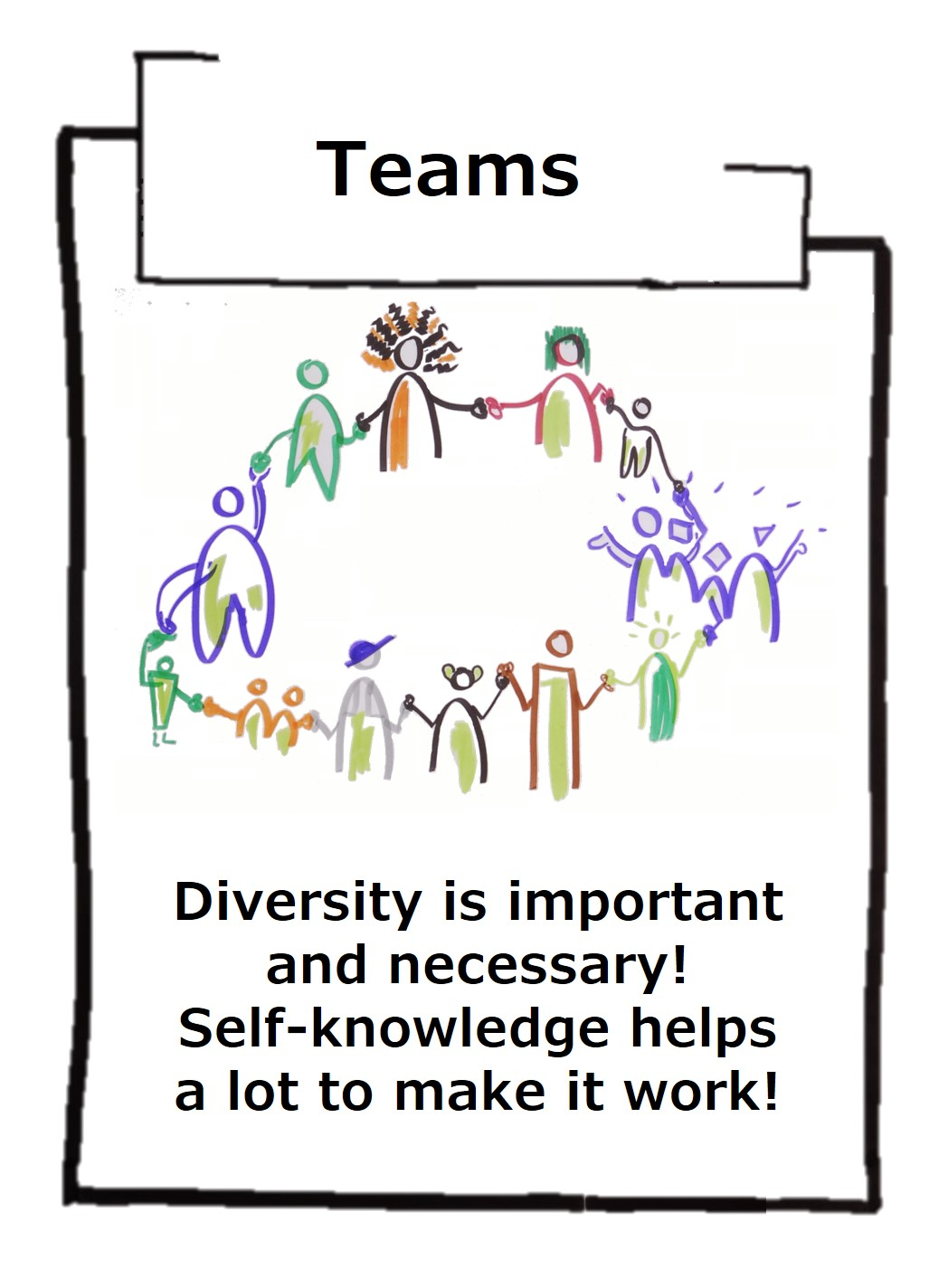 Teams or teamwork are often mispriced. We have to promote individuality as well as cooperation - the balance has to be right!